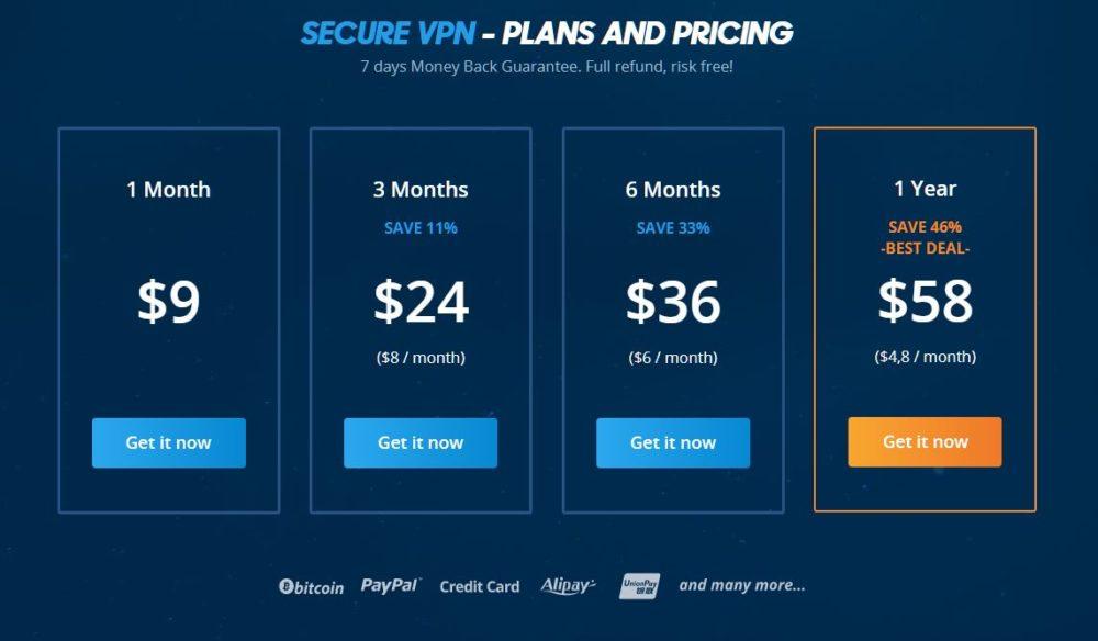 vpn-prices